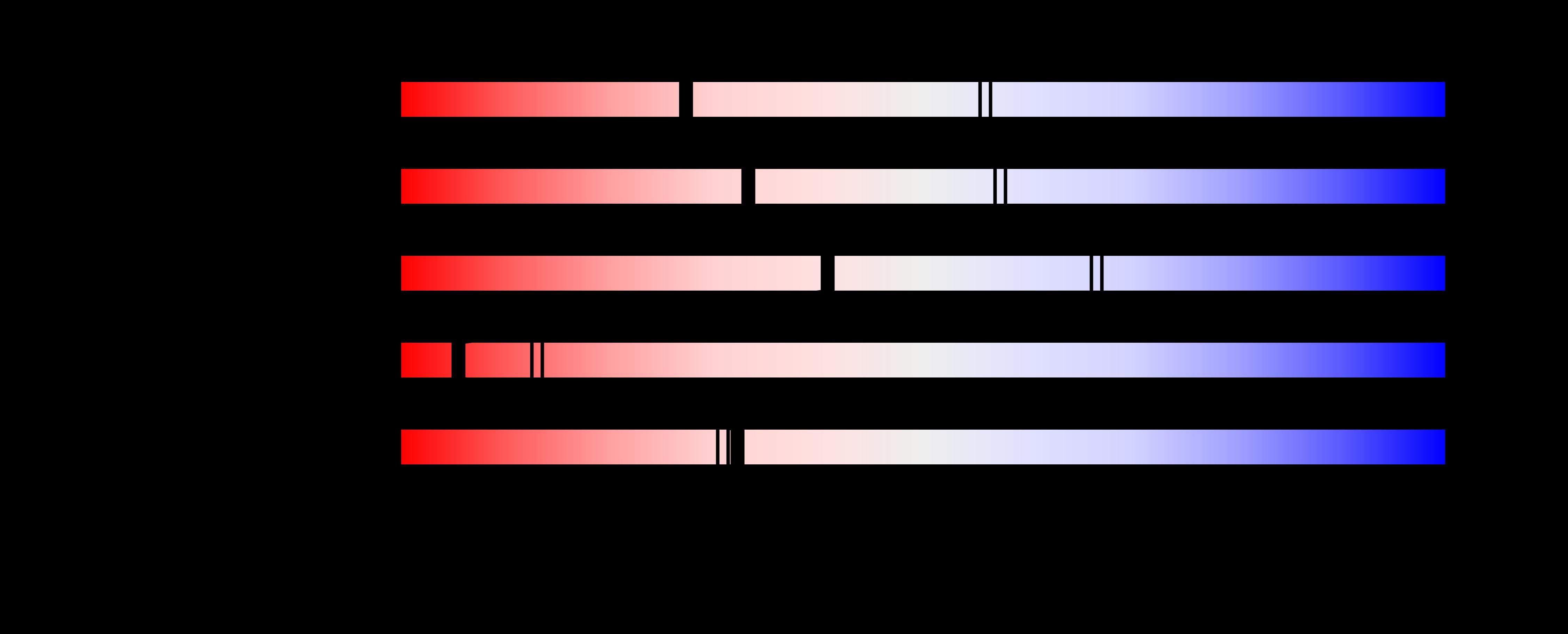 Dna Structure Diagram 3d