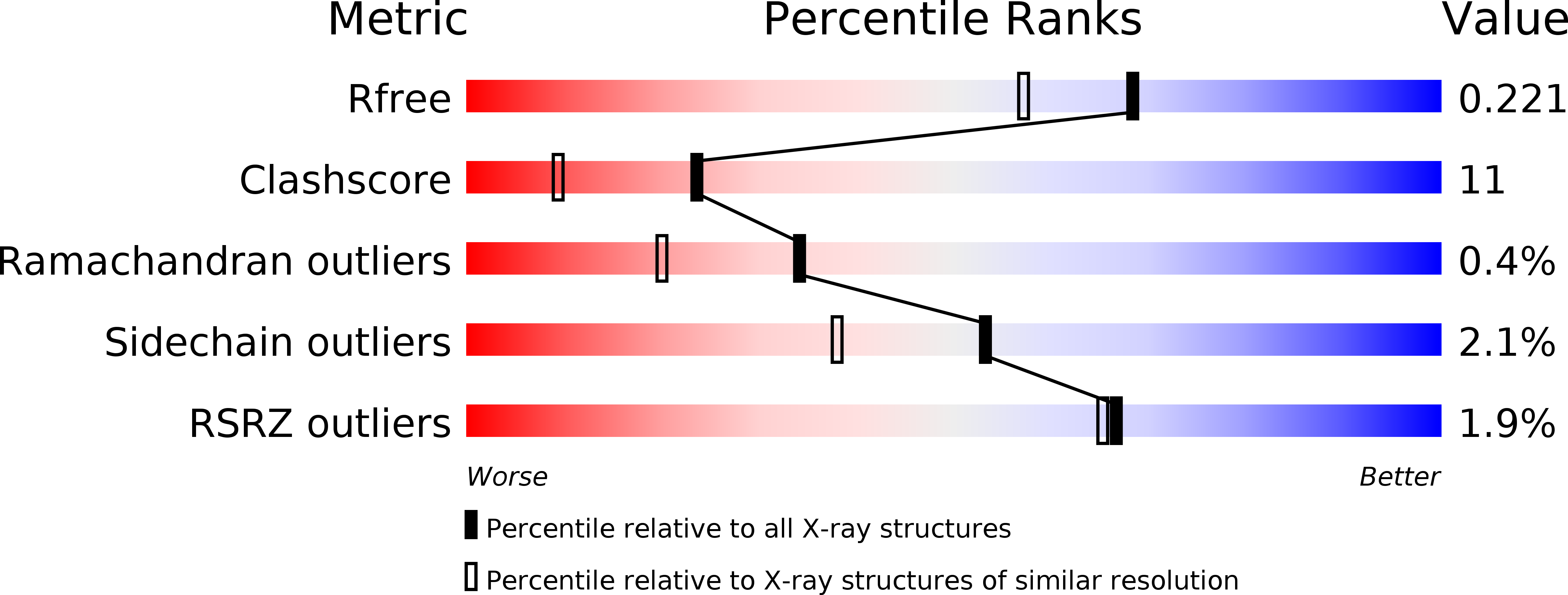 RCSB PDB - 4QUE: Caspase-3 Y195FV266H
