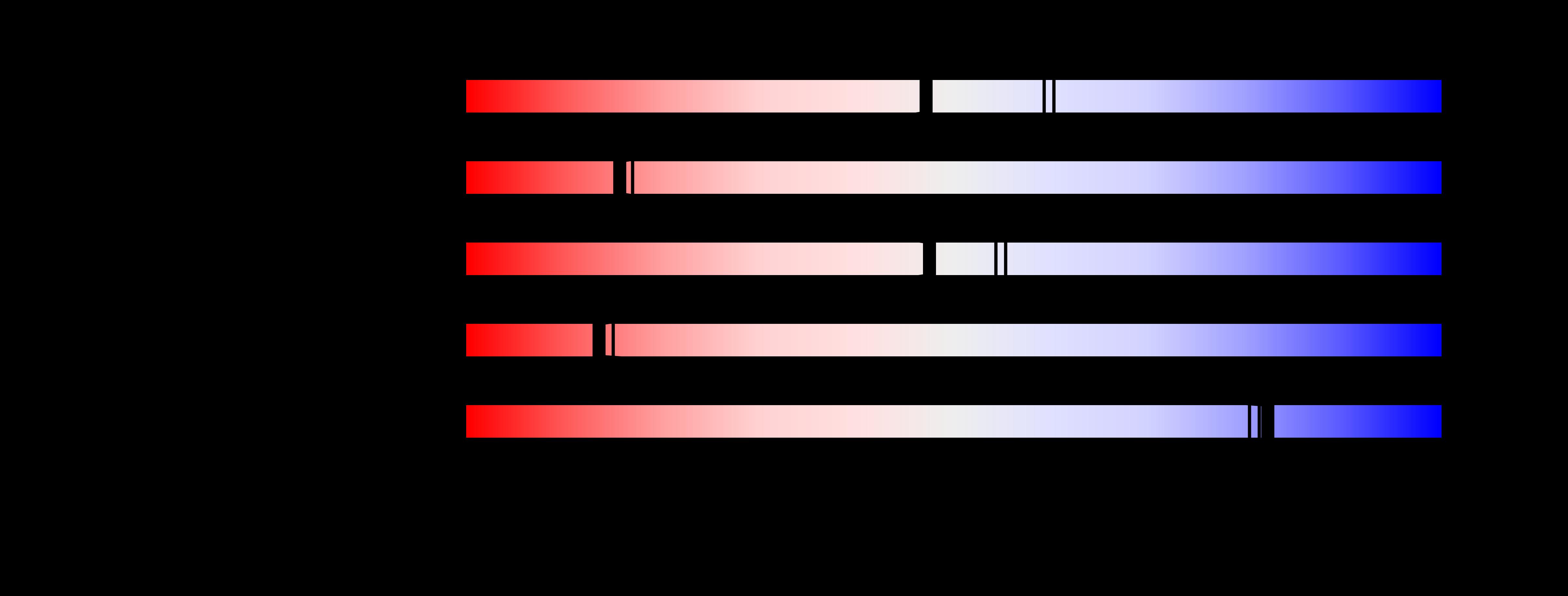 RCSB PDB - 4BMQ: Crystal Structure of Ribonucleotide