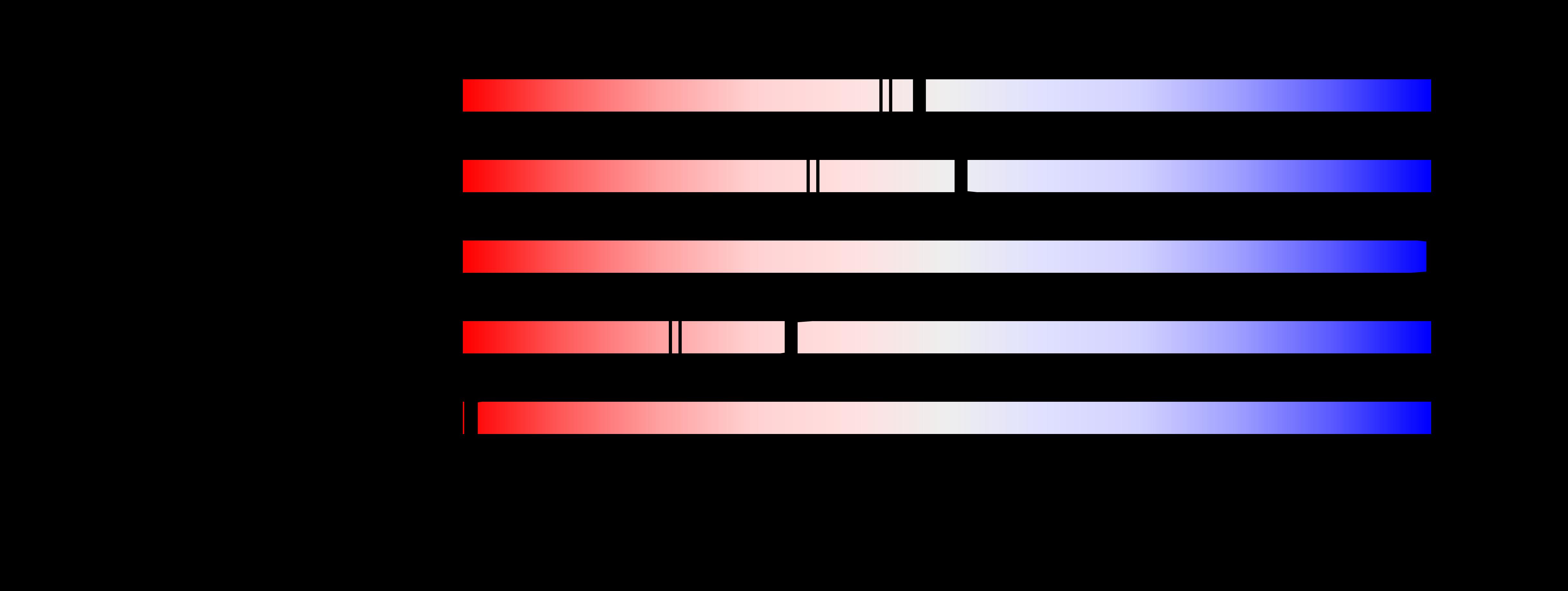 Peptidylglycine alpha-amidating monooxygenase system