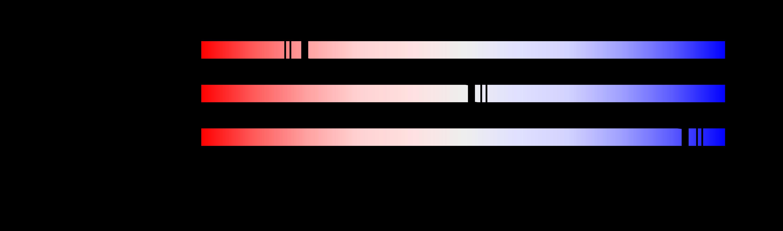 10021.NLS TÉLÉCHARGER C
