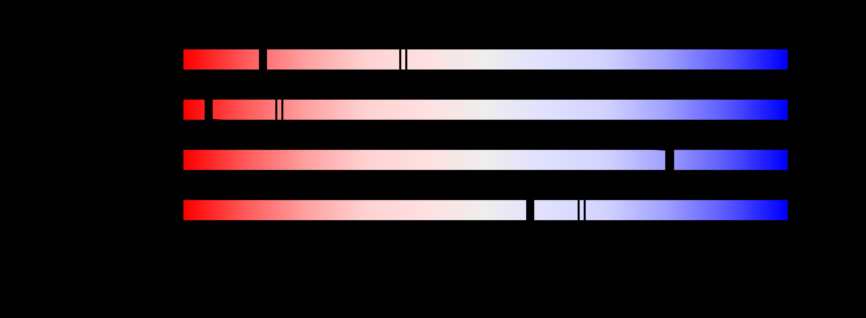 RCSB PDB - 2GIS: Structure of the S-adenosylmethionine