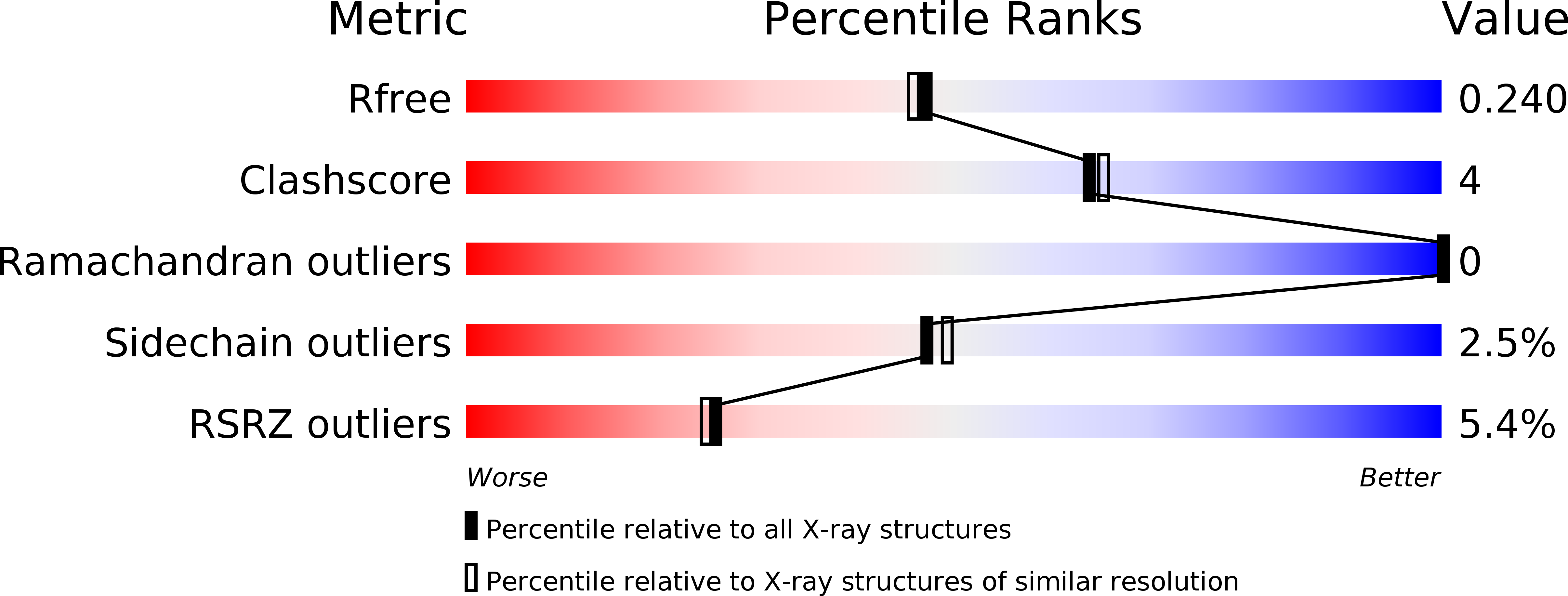 RCSB PDB - 6ISA: mCD226