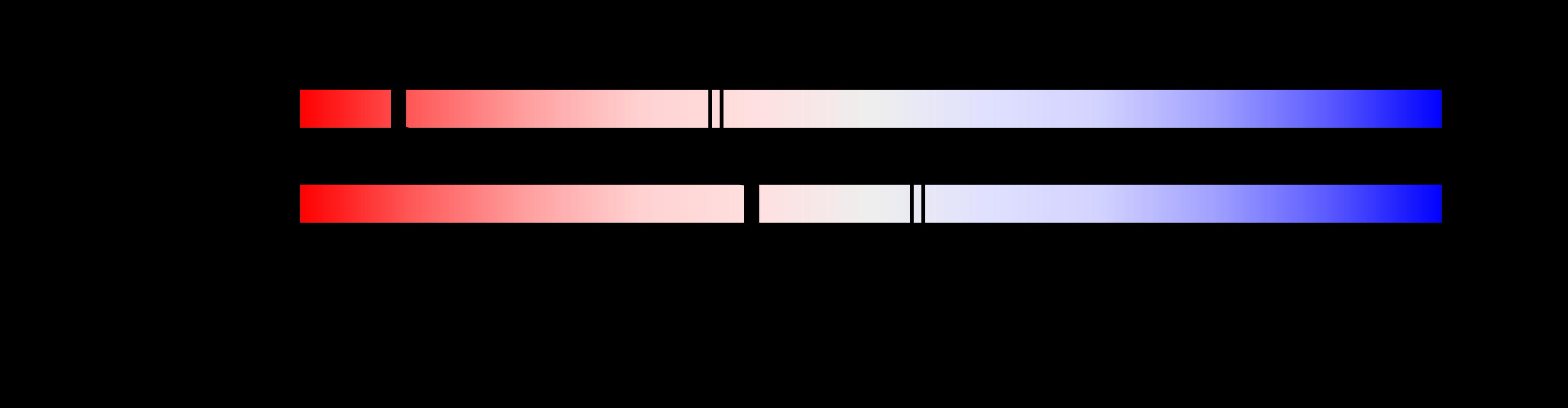 1jgo_multipercentile_validation rcsb pdb 1jgo the path of messenger rna through the ribosome