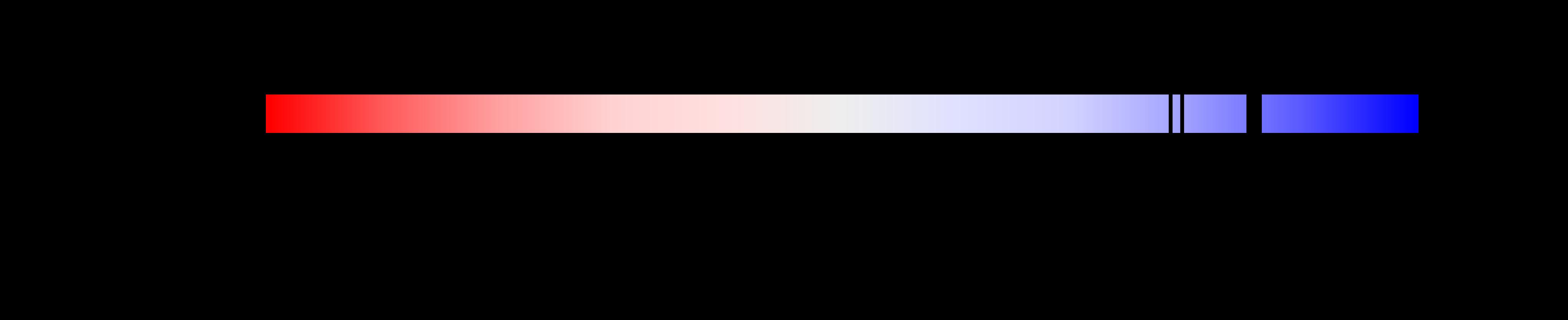 the trypanosomiases
