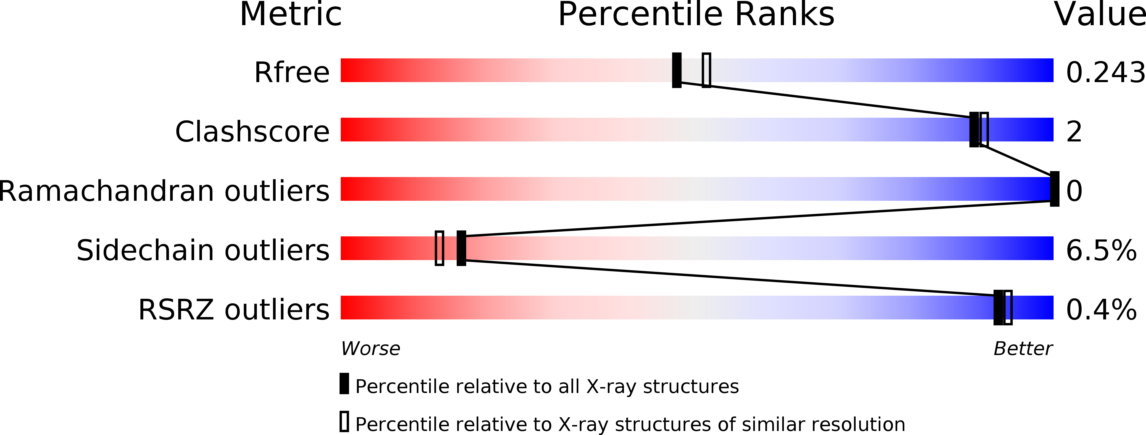 RCSB PDB - 6NZQ: CRYSTAL STRUCTURE OF TYROSINE KINASE 2 JH2 (PSEUDO