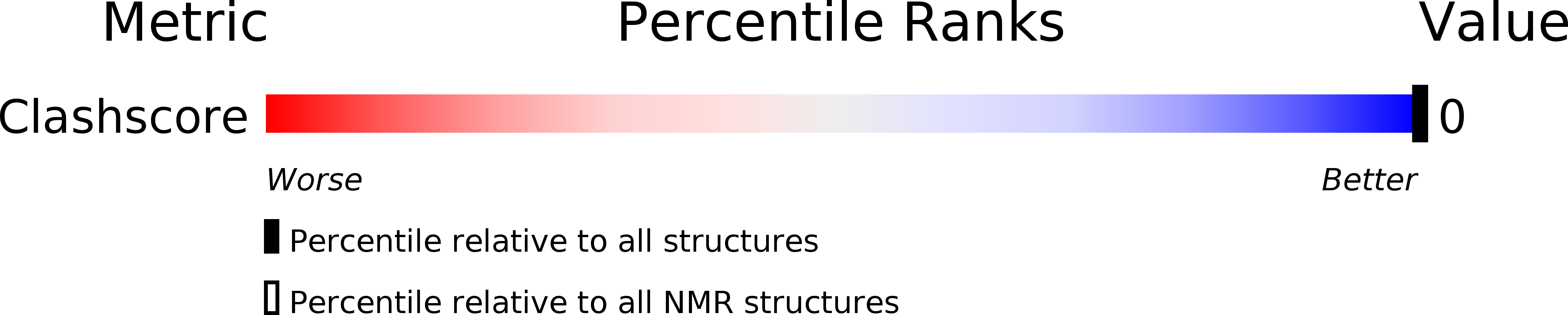Human papillomavirus g quadruplexes