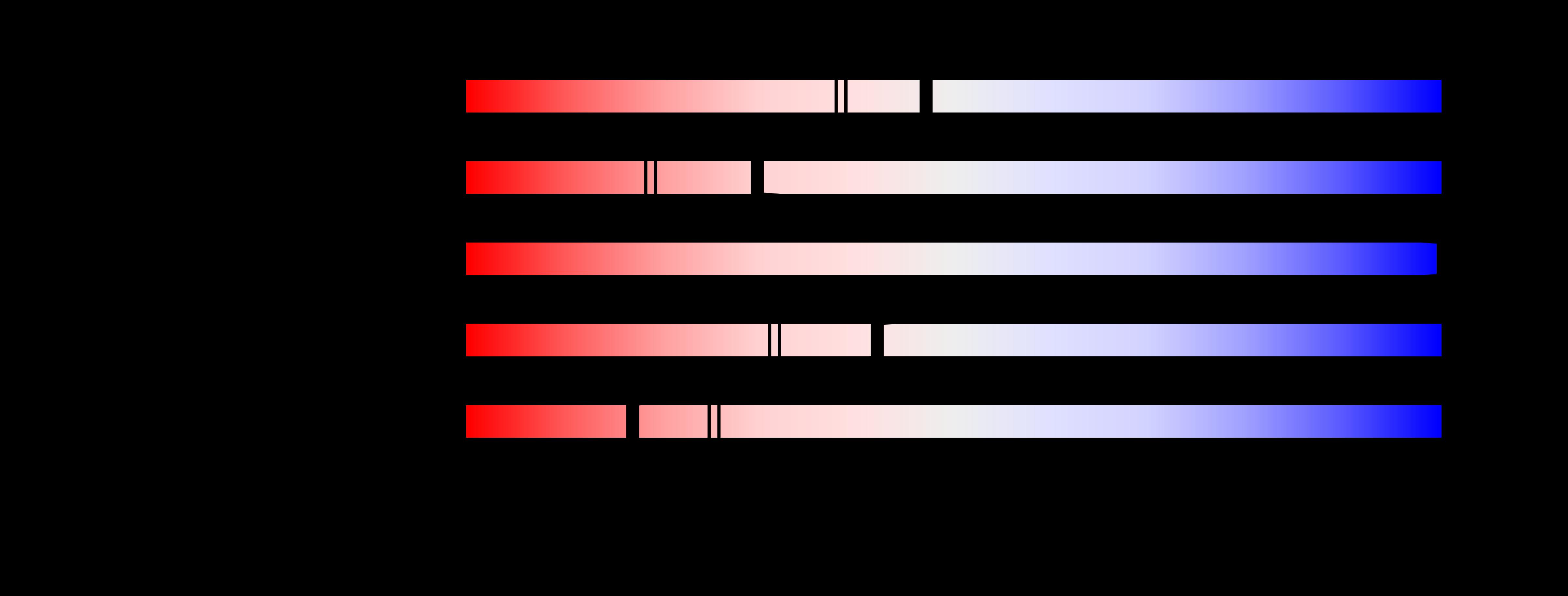 RCSB PDB - 5XGA: Crystal structure of the EnvZ periplasmic